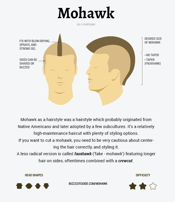 how to do mohawk