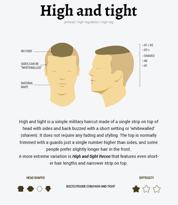 how to do high and tight