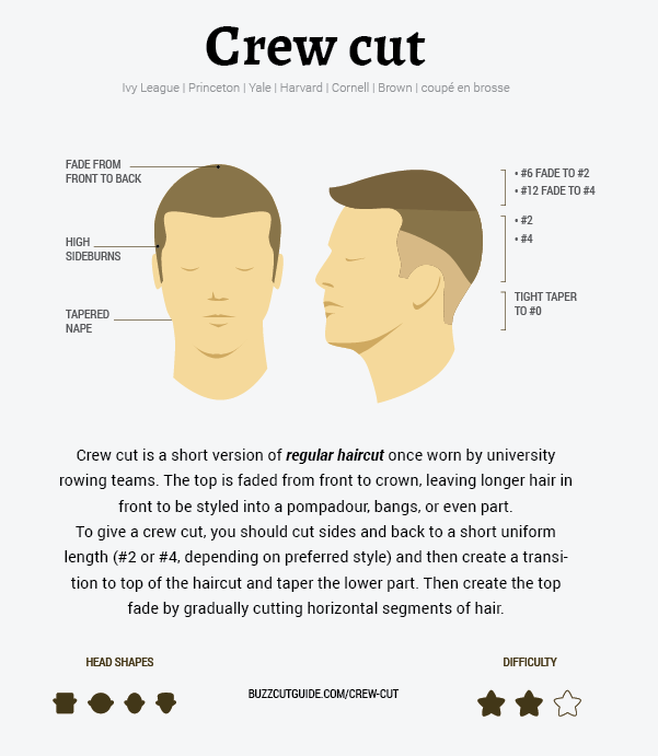 crew cut how to do this famous masculine haircut with examples. Black Bedroom Furniture Sets. Home Design Ideas