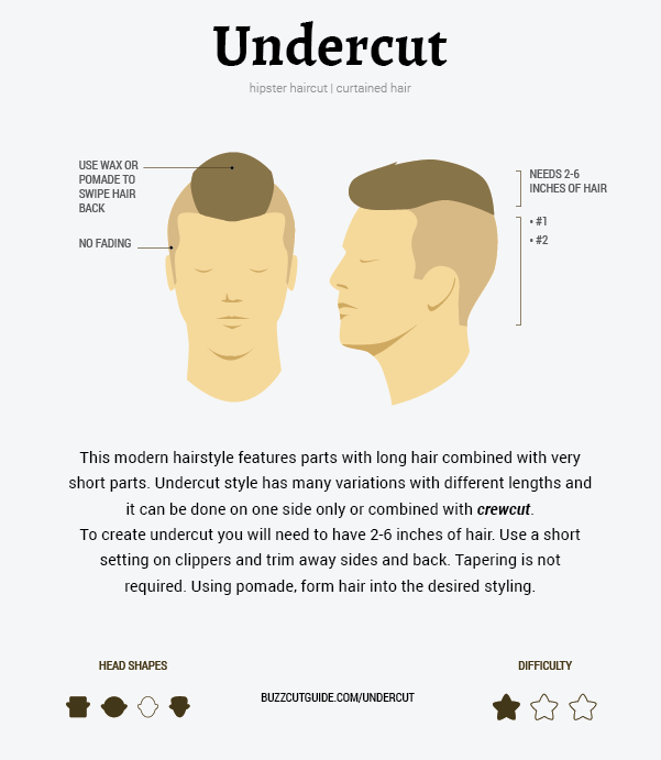 Undercut The Complete How To Guide Extra Styling Tips