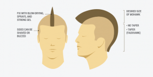 how to use clippers to cut your own hair