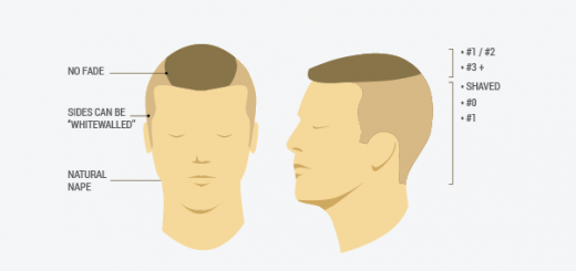 High And Tight How To