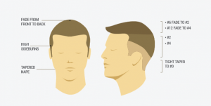 How To Cut Your Own Hair With Clippers The Ultimate Guide